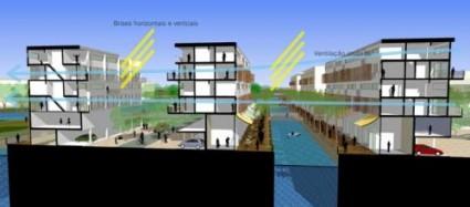 arquitetura_sustentavel_3